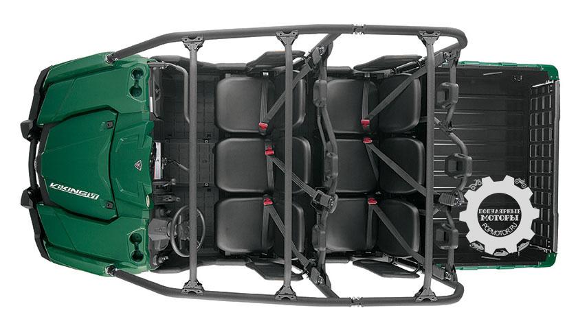 Обзор мотовездехода Yamaha Viking VI 2015