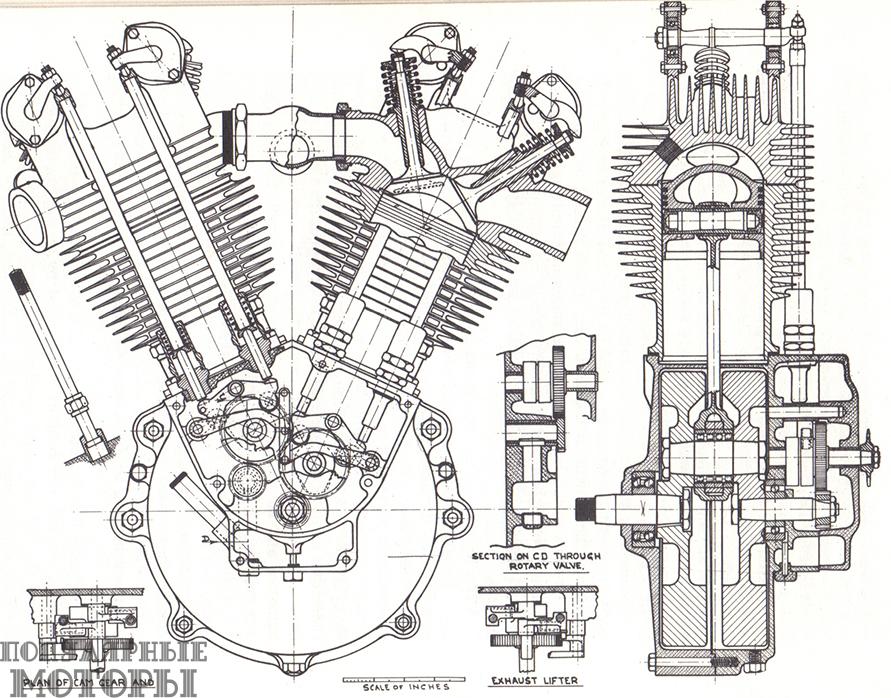 Верхнеклапанный двигатель JAP. Чертеж 1924 г.