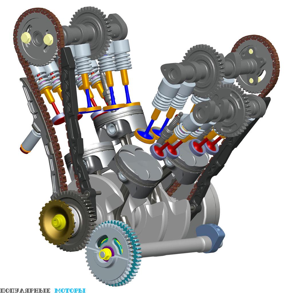 Фото Aprilia RSV4 2016 — двигатель схема
